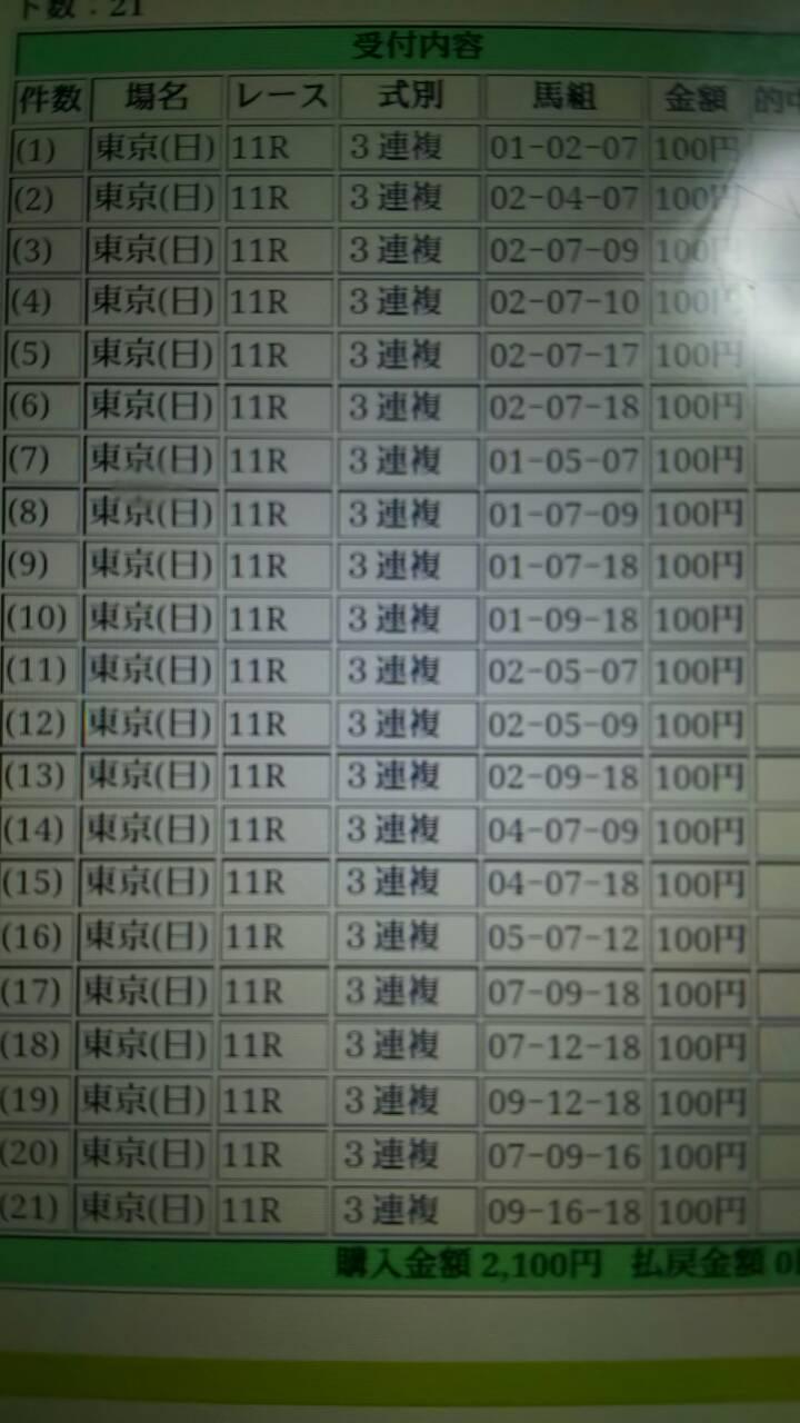 「NHKマイルカップ(G1)この馬券に泣く!`15」の巻