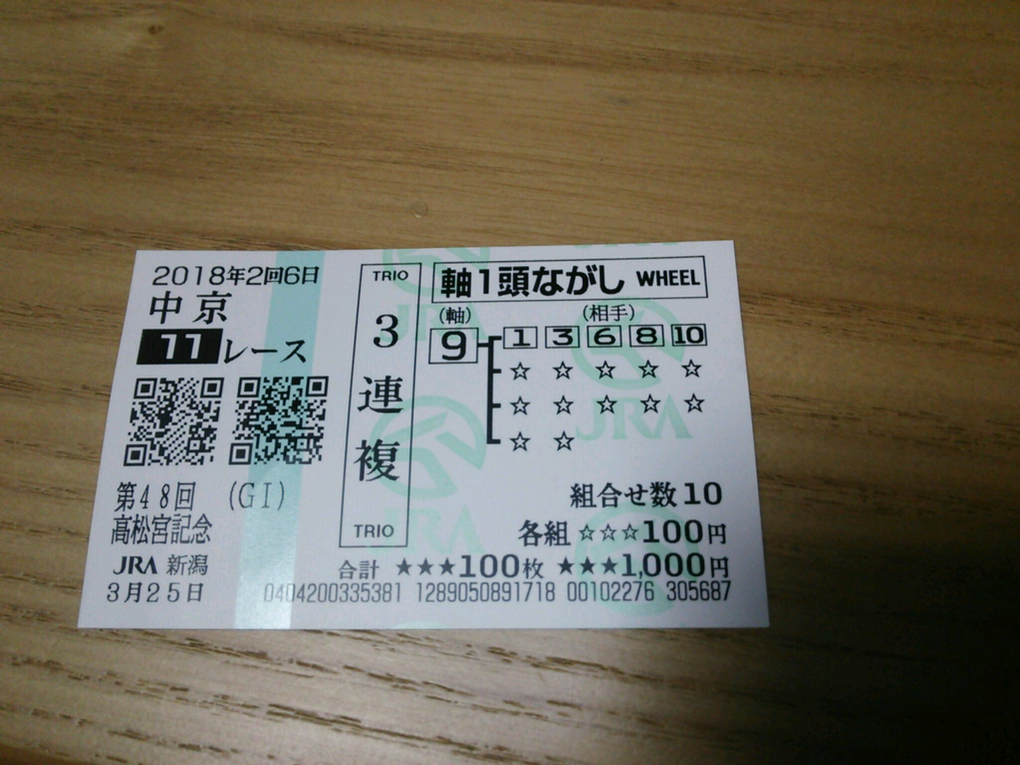 高松宮記念&大阪杯両G1この馬券に泣く